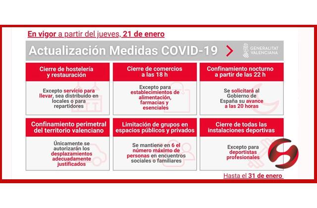 NUEVAS MEDIDAS DE INICIO DE AÑO (LXVI) COMUNIDAD VALENCIANA